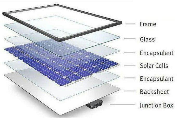 لایه های سلول خورشیدی